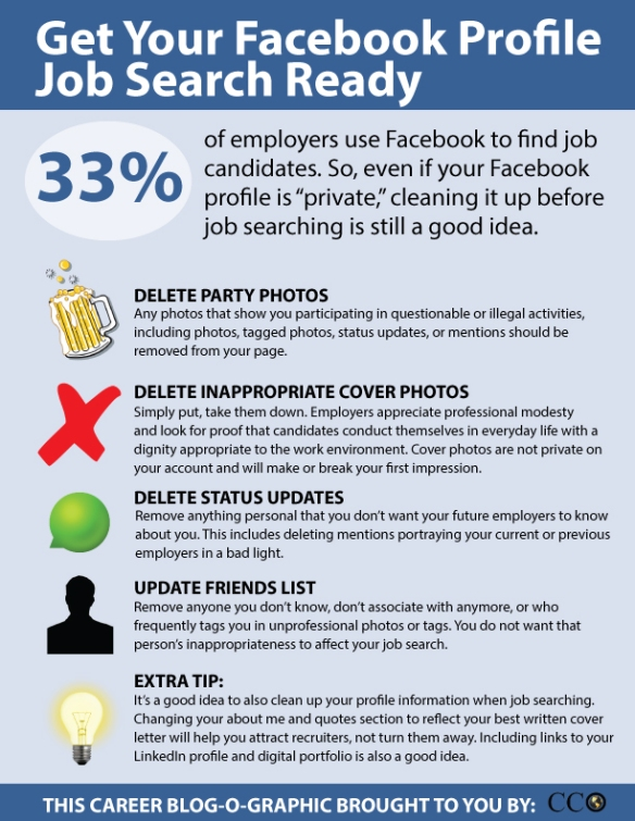 Is Your Facebook Profile Job Search Ready? | ITtechExec