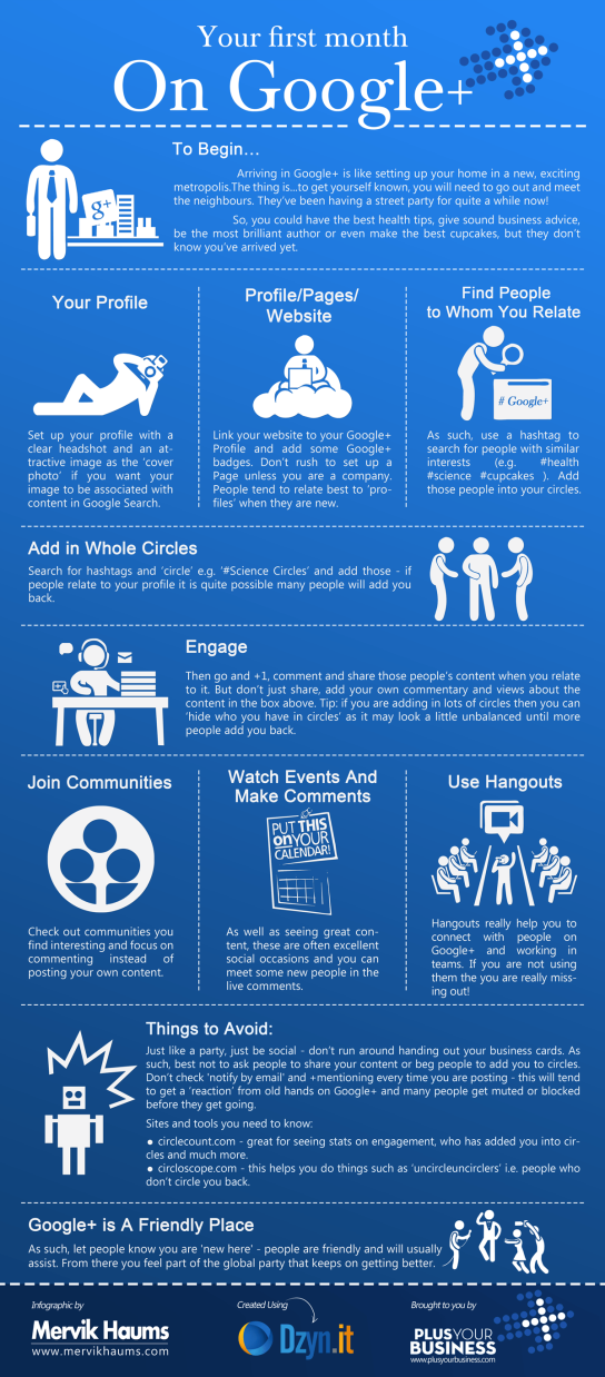 Beginners-Guide-to-Google+