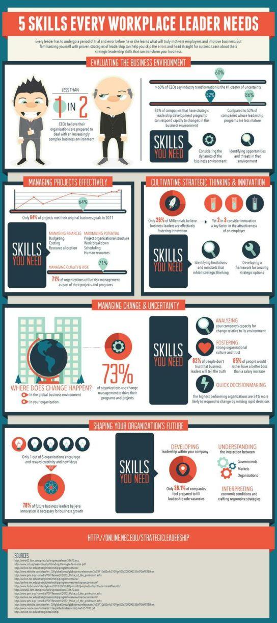 Workplace leaders