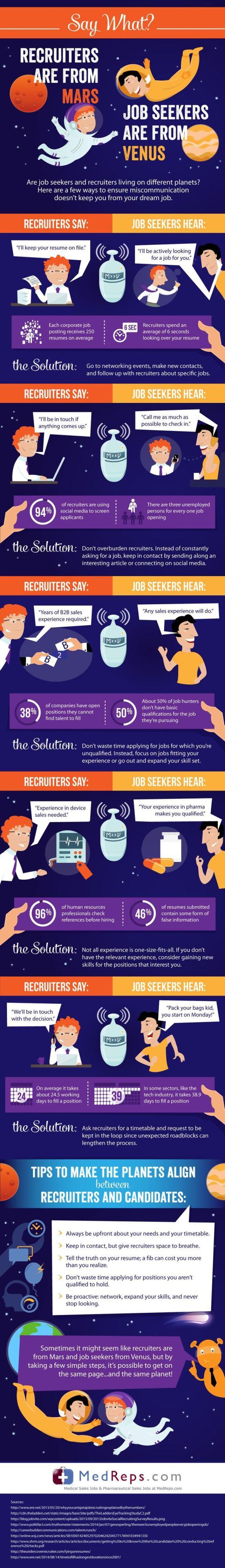 Recruiters Mars
