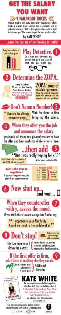 Fool-Proof Salary Negotiation Tips
